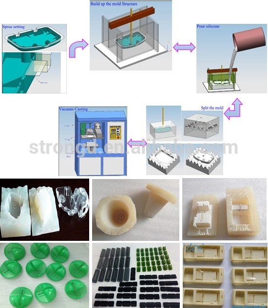Vacuum casting plastic Silicone Injection Moulding prototype with soft material